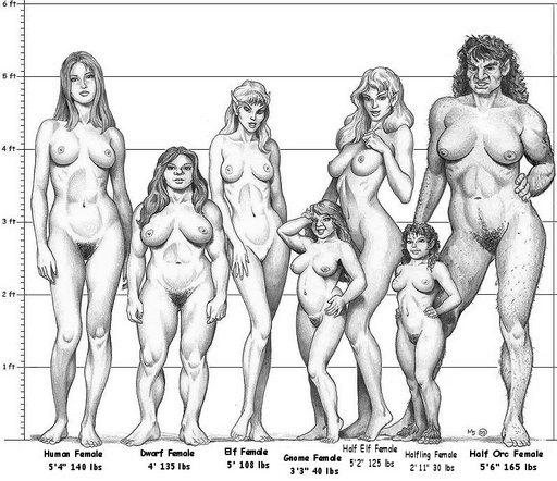 all the humanoid women, naked
