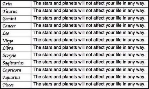 astrological chart horoscope